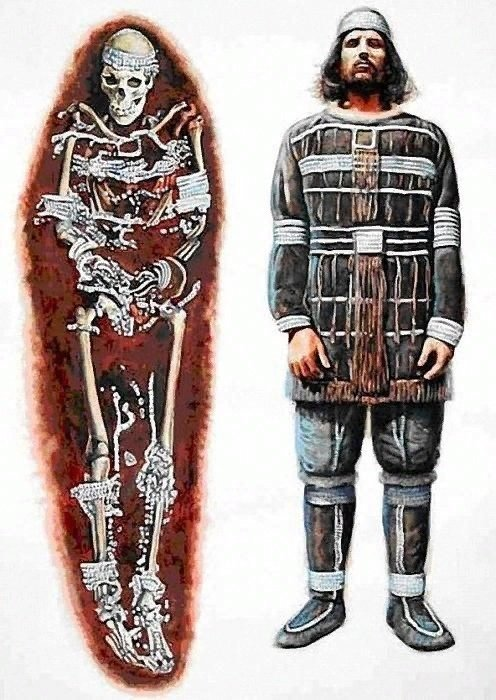 Реконструкция захоронения мужчины сунгирь